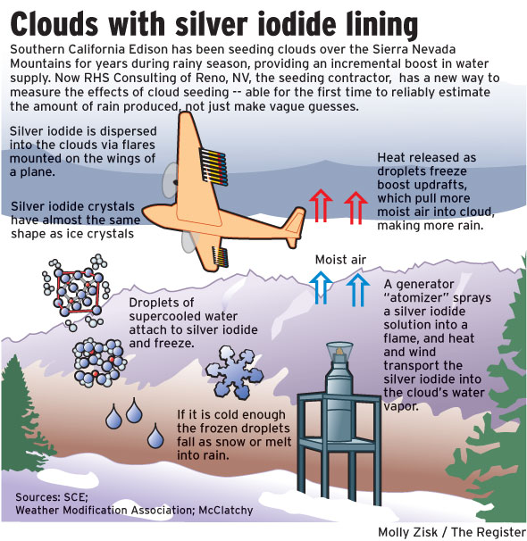 CloudSeeding-1