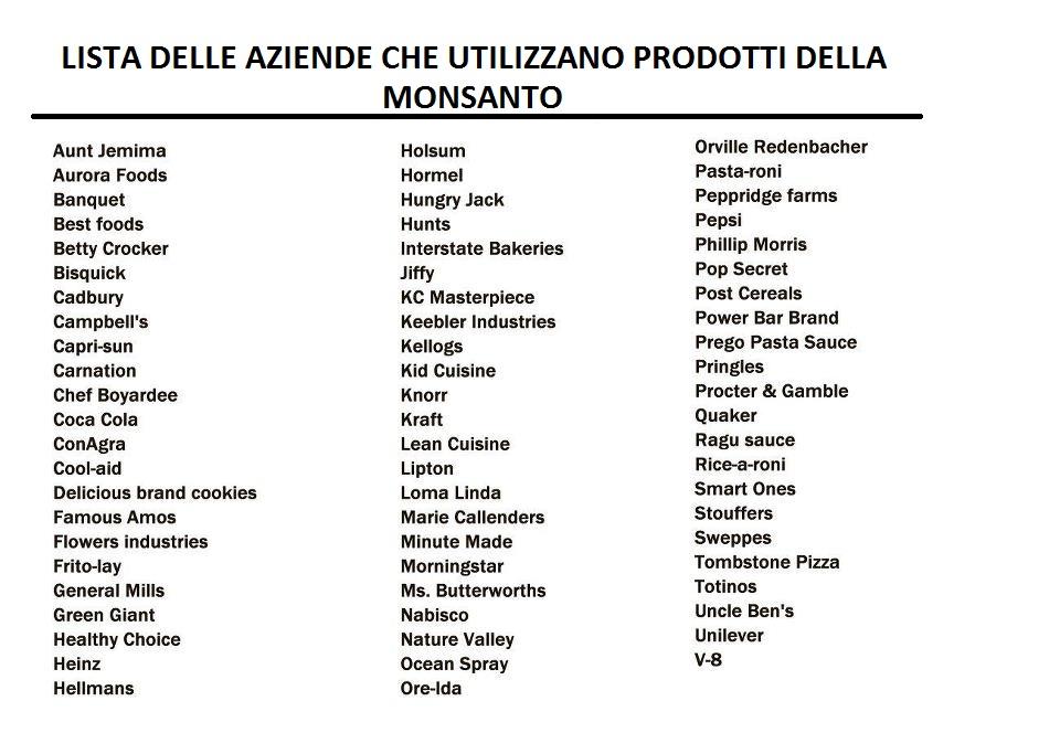 lista prodotti monsanto